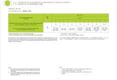 明翹匯 物業平面圖