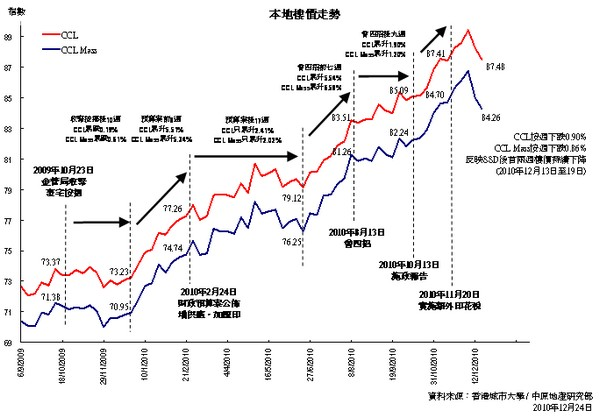 广深港高铁线路图; 海南西线高铁线路图;