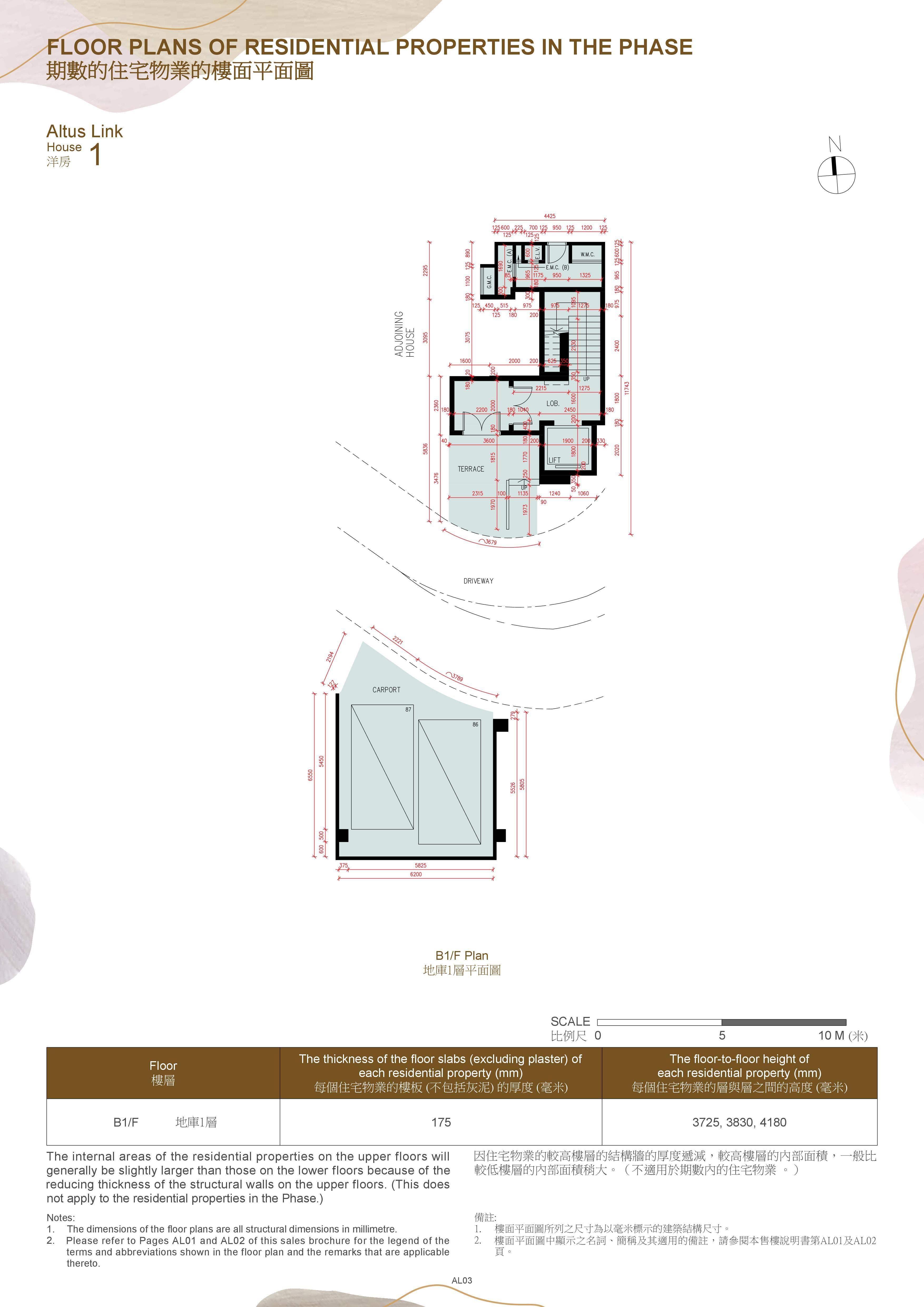 CENTRAL PEAK II的ALTUS LINK 洋房1 地庫1層